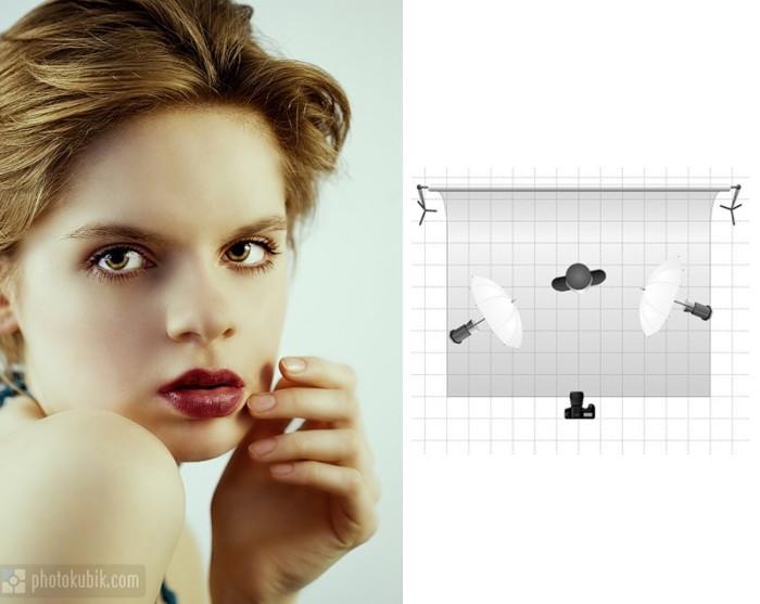 10 схем света для съемки портрета